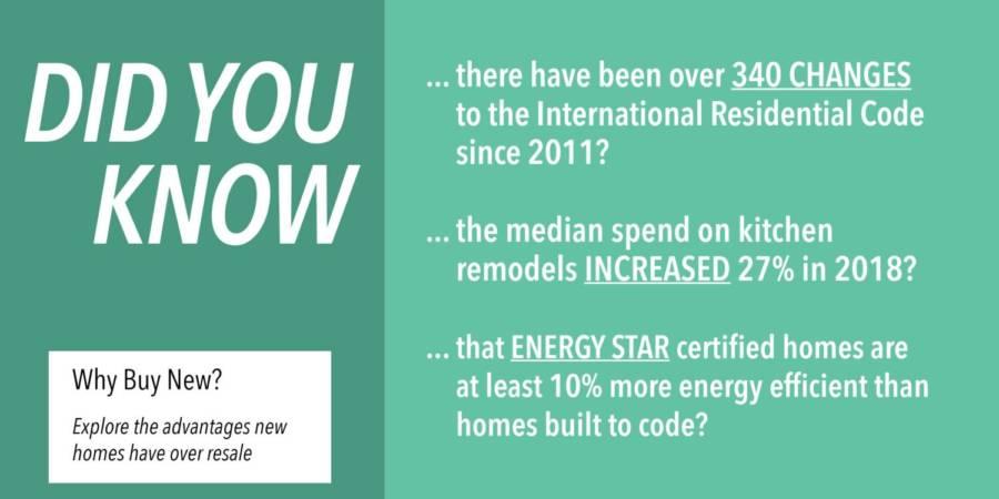 New build homes have numerous advantages over resale